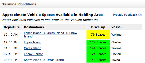 Example of the display of the new Anacortes Terminal Conditions tool